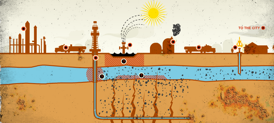 Grafik Fracking